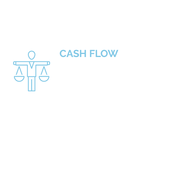 acuity services cash01